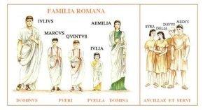 Por que aprender latim pelo método natural?